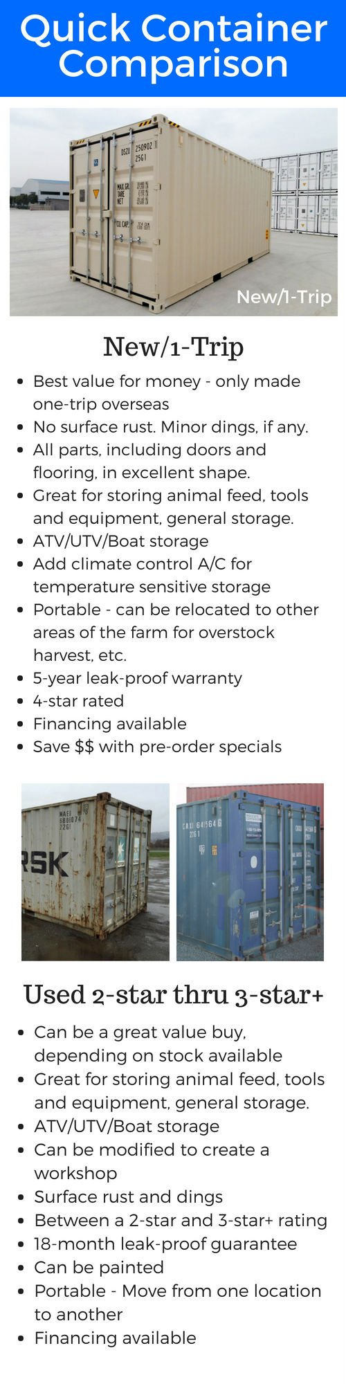 shipping container uses. shipping container farm, shipping container farm storage, cheap container farm storage, cheap storage sea can, cheap animal feed storage, harvest overflow storage, farm harvest overflow, atv garage, utv garage, atv storage, utv storage, farm additional storage, farm equipment storage, farm tool storage, vineyard storage, portable farm storage, portable storage for farms, boat storage, jetski storage, farm equipment storage, vineyard storage, winery storage, hops storage, barley storage, wheat storage, beer storage, wine cellar, animal feed storage, horse tack room, portable tack room, shipping container tack room, shipping container barn, sea can barn, conex box barn, conex box farm storage, sea can farm storage, farm storage